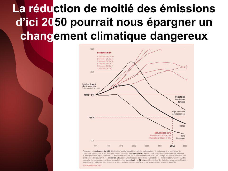 La réduction de moitié des émissions d'ici 2050 pourrait nous épargner un changement climatique dangereux