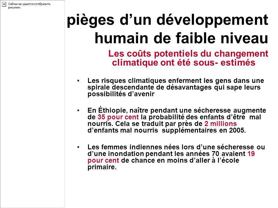 Les pièges d'un développement humain de faible niveau