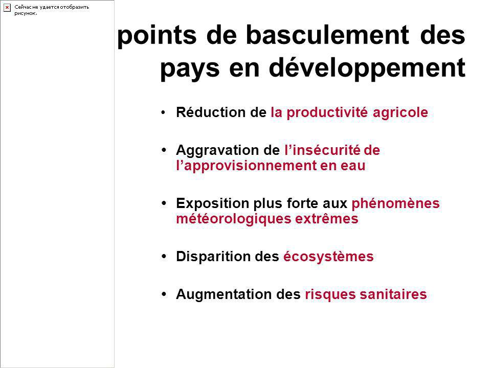 Cinq points de basculement des pays en développement