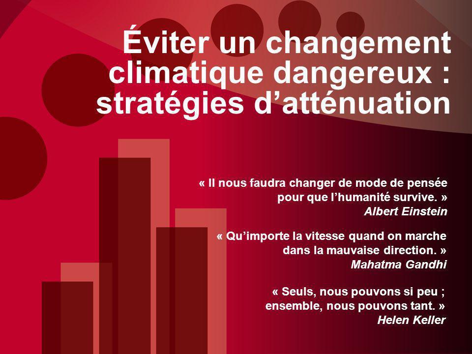 Éviter un changement climatique dangereux : stratégies d'atténuation