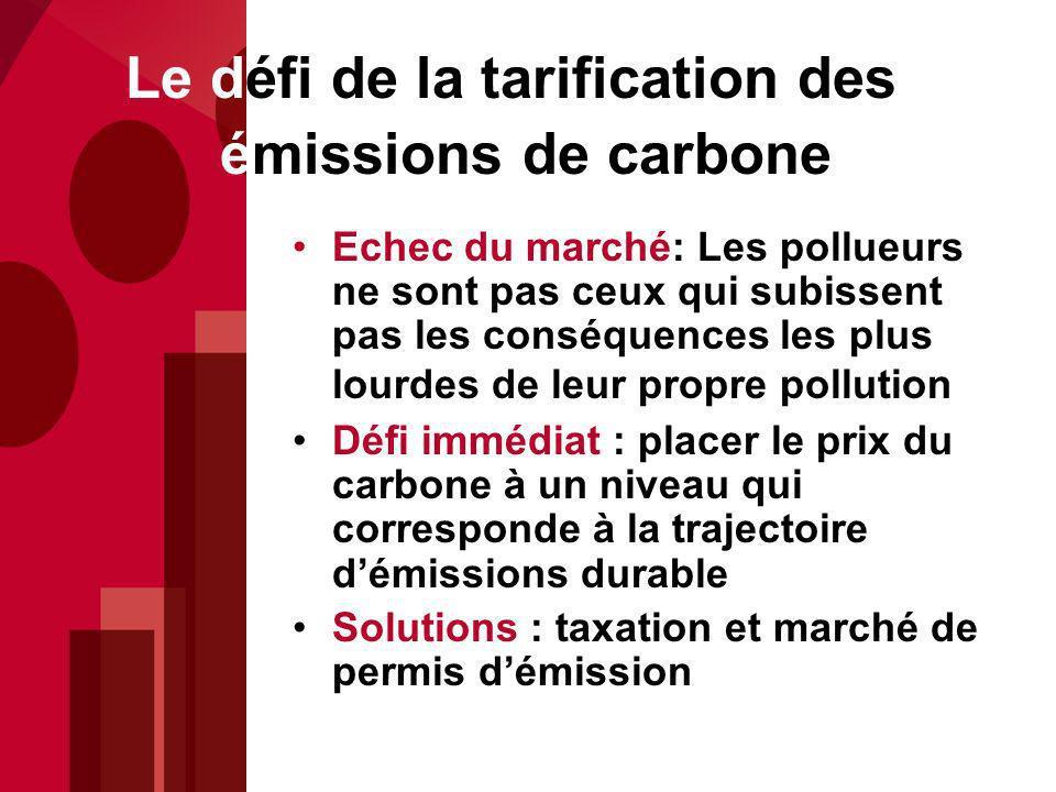Le défi de la tarification des émissions de carbone