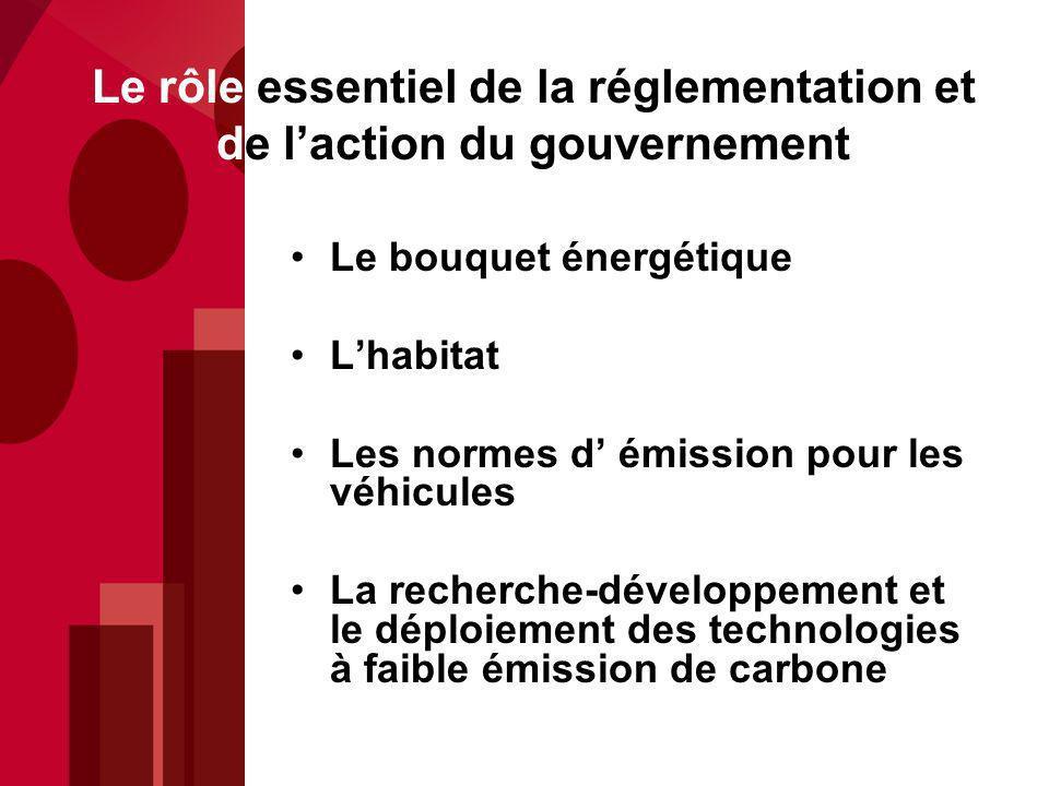 Le rôle essentiel de la réglementation et de l'action du gouvernement