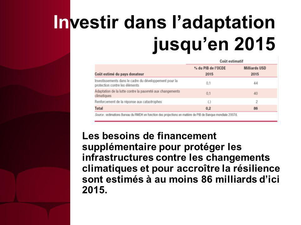 Investir dans l'adaptation jusqu'en 2015