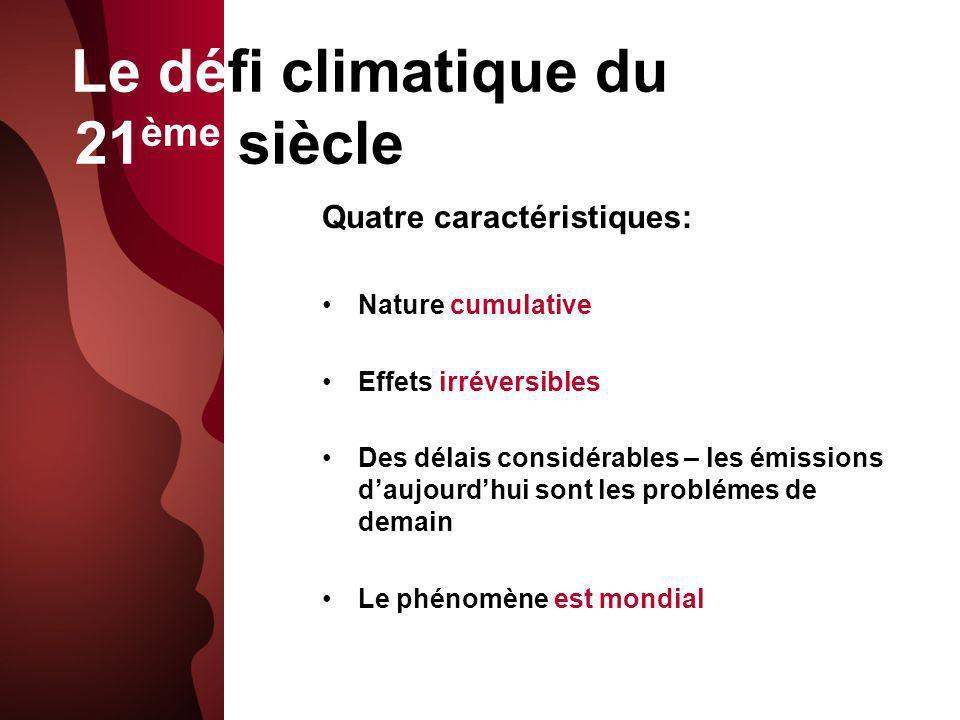Le défi climatique du 21ème siècle