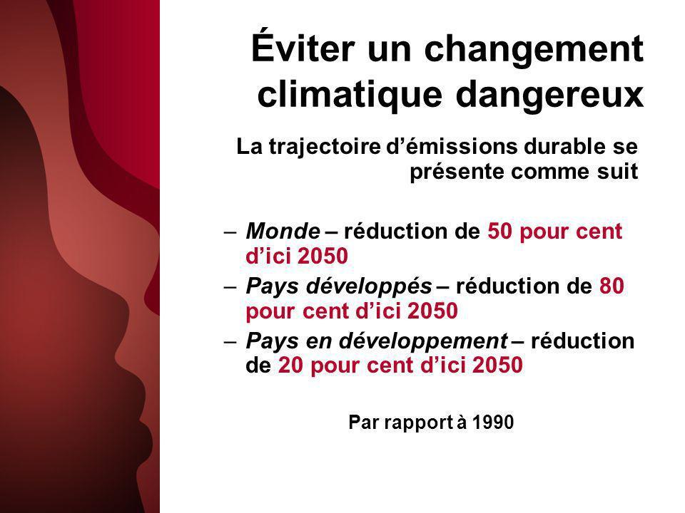 Éviter un changement climatique dangereux