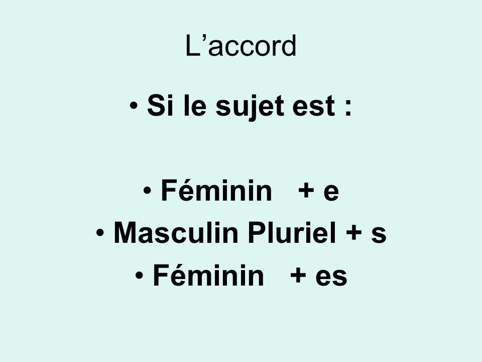 L'accord Si le sujet est : Féminin + e Masculin Pluriel + s Féminin + es