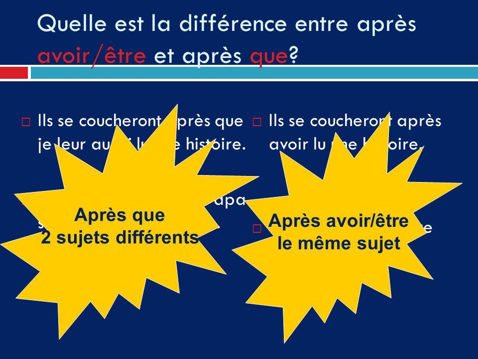 Quelle est la différence entre après avoir/être et après que