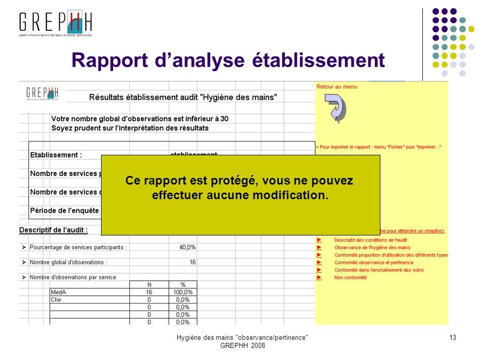 Rapport d'analyse établissement