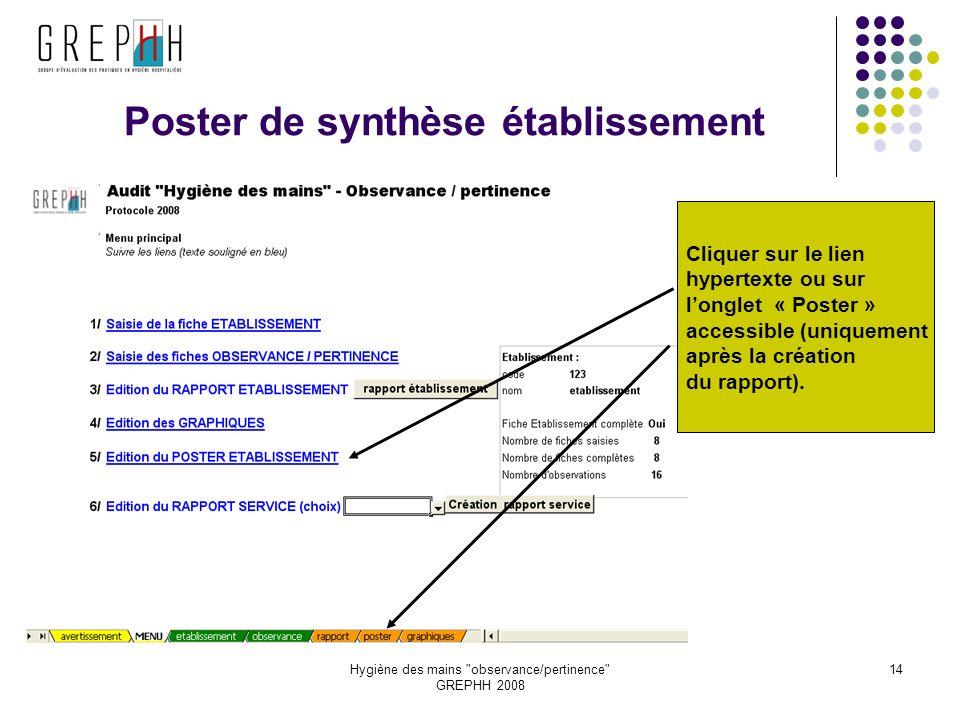 Poster de synthèse établissement