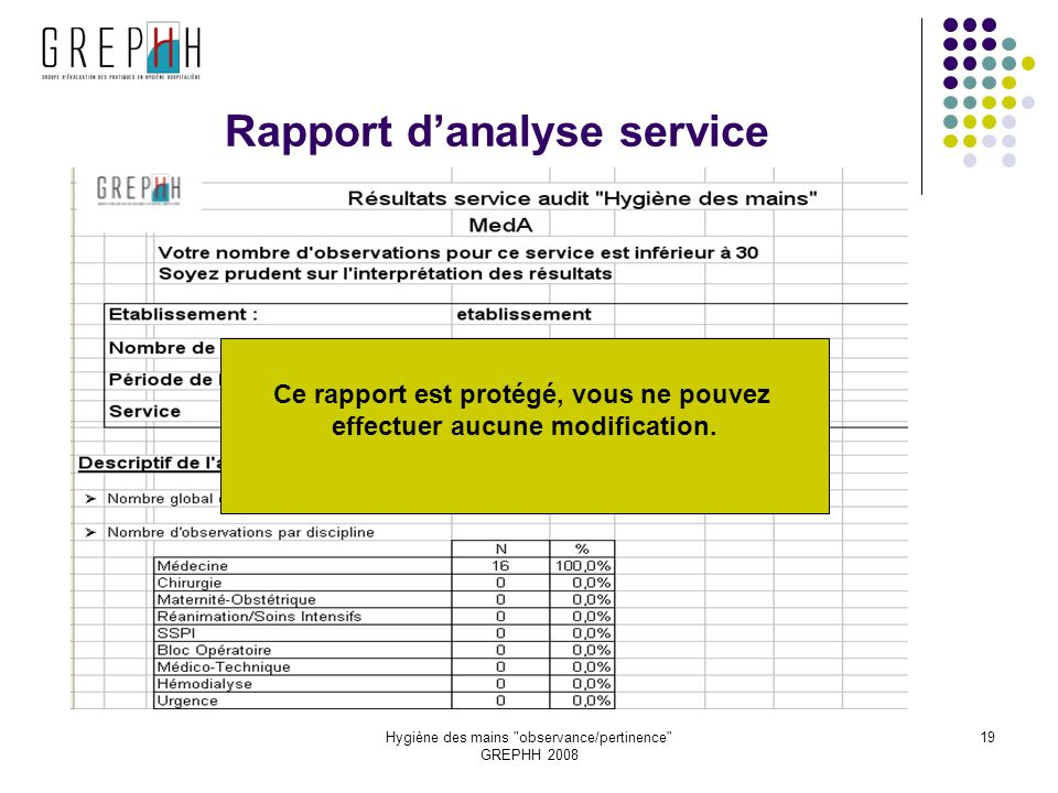 Rapport d'analyse service