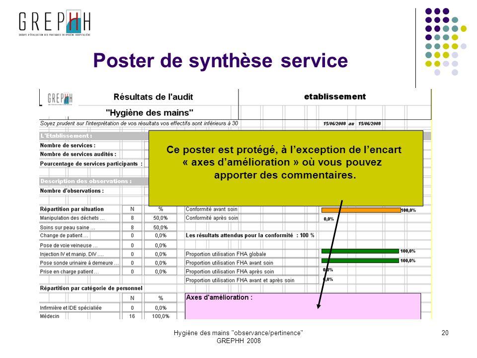Poster de synthèse service