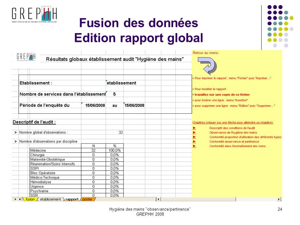 Fusion des données Edition rapport global