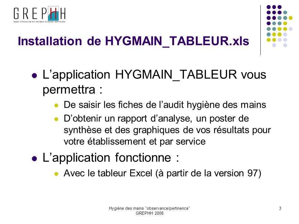 Installation de HYGMAIN_TABLEUR.xls