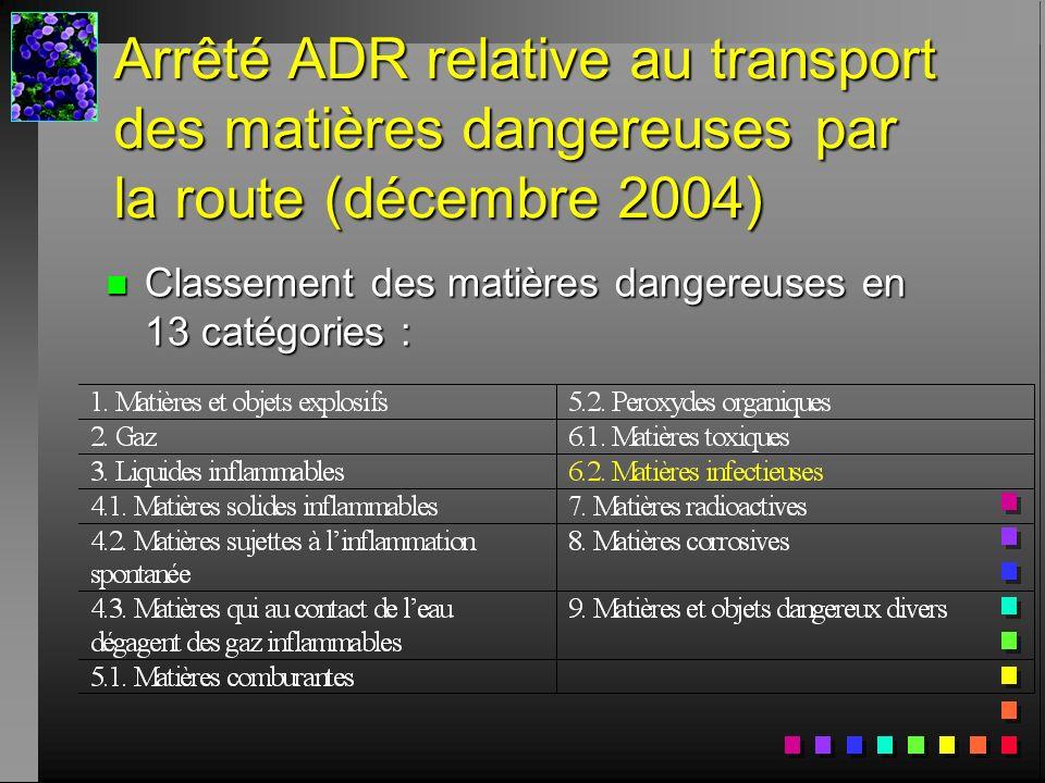 Arrêté ADR relative au transport des matières dangereuses par la route (décembre 2004)