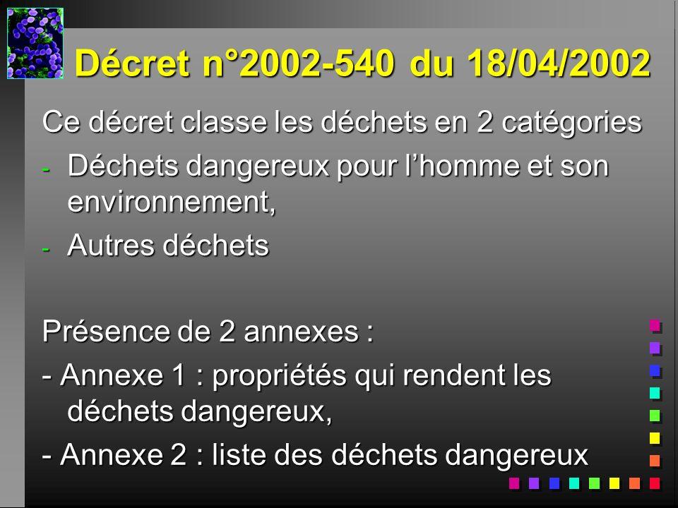 Décret n°2002-540 du 18/04/2002 Ce décret classe les déchets en 2 catégories. Déchets dangereux pour l'homme et son environnement,