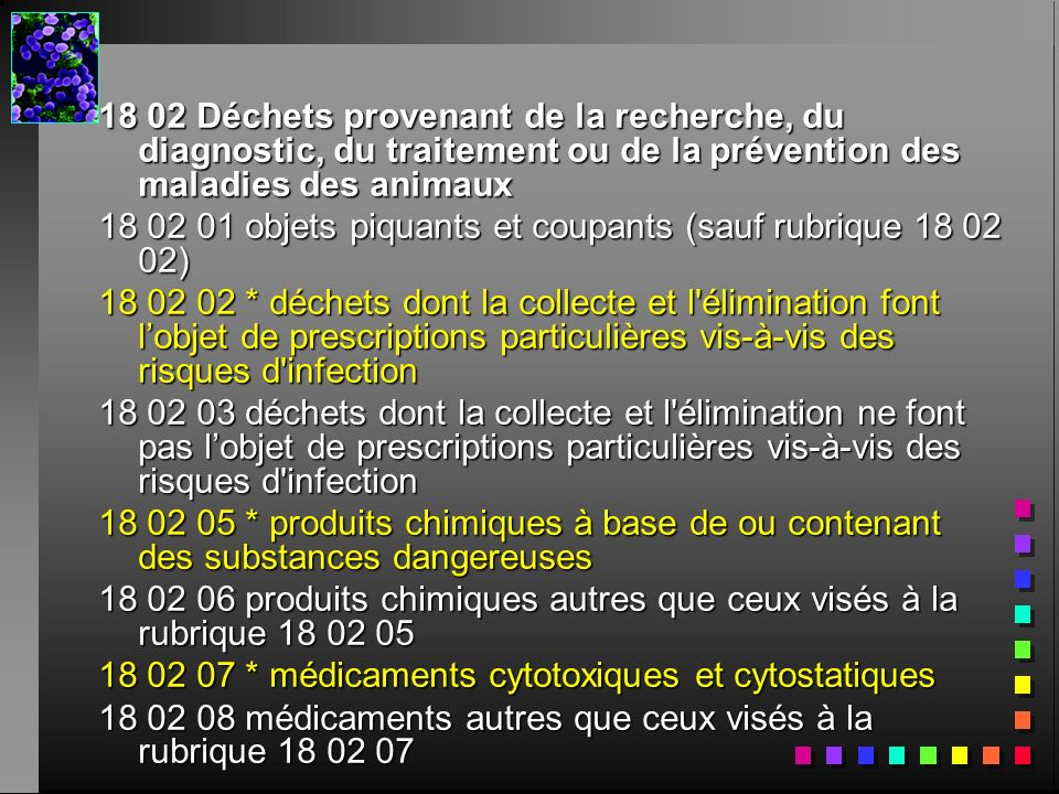 18 02 Déchets provenant de la recherche, du diagnostic, du traitement ou de la prévention des maladies des animaux