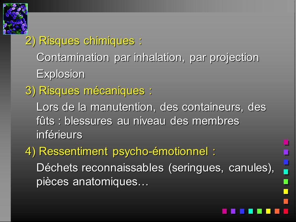 2) Risques chimiques : Contamination par inhalation, par projection. Explosion. 3) Risques mécaniques :