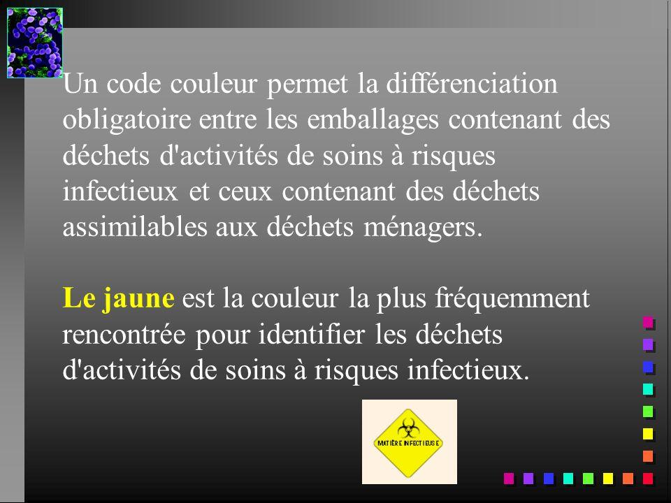 Un code couleur permet la différenciation obligatoire entre les emballages contenant des déchets d activités de soins à risques infectieux et ceux contenant des déchets assimilables aux déchets ménagers.
