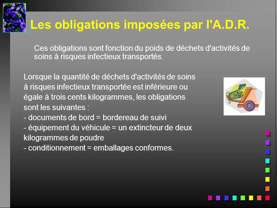 Les obligations imposées par l A.D.R.