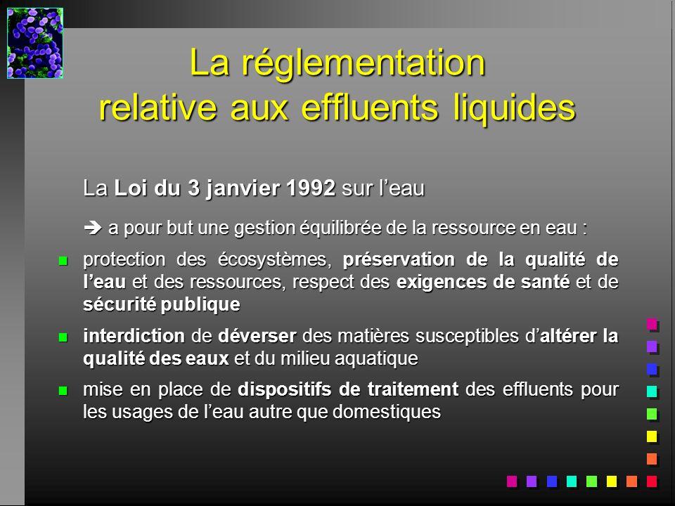 La réglementation relative aux effluents liquides