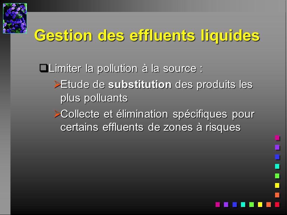 Gestion des effluents liquides