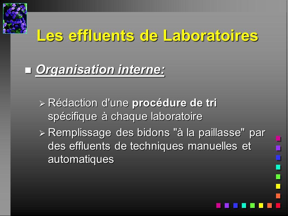 Les effluents de Laboratoires