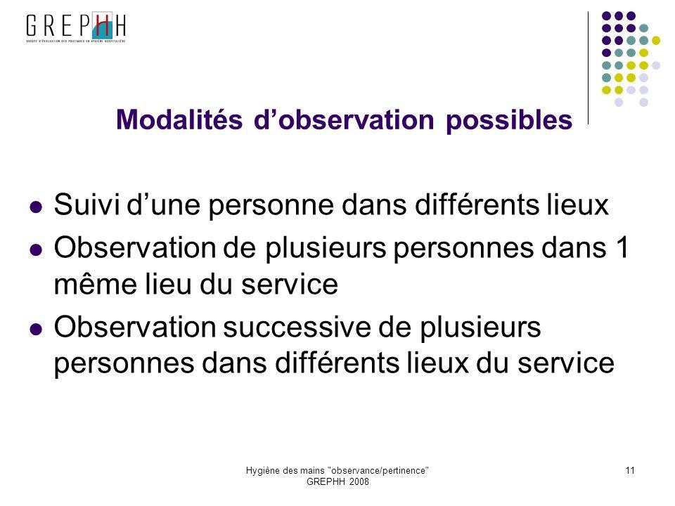 Modalités d'observation possibles