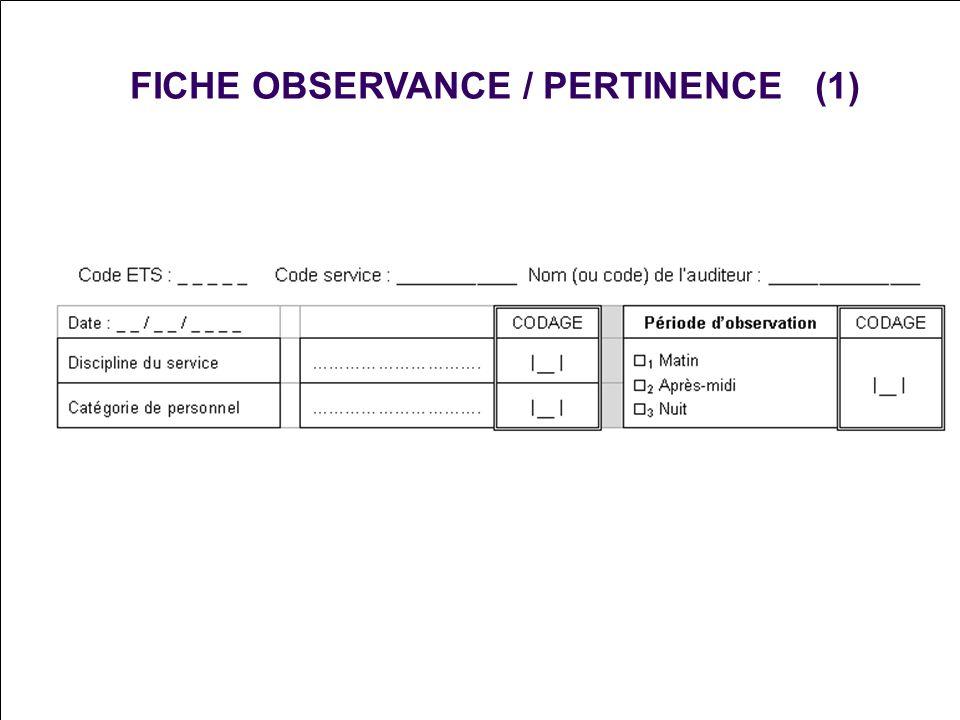 FICHE OBSERVANCE / PERTINENCE (1)