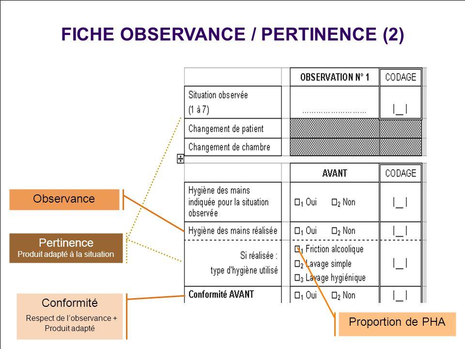 FICHE OBSERVANCE / PERTINENCE (2)