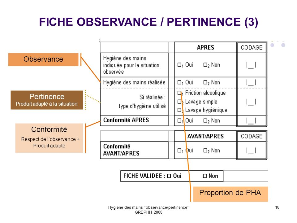 FICHE OBSERVANCE / PERTINENCE (3)