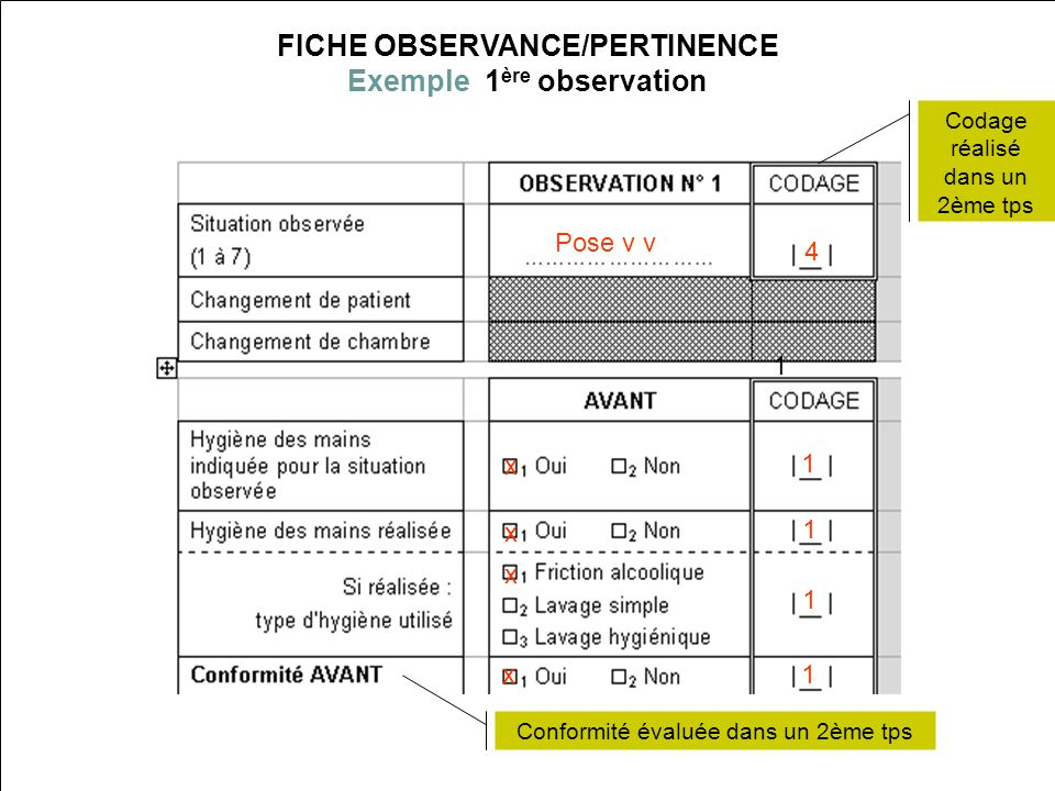 FICHE OBSERVANCE/PERTINENCE Exemple 1ère observation
