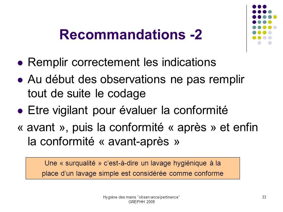 Recommandations -2 Remplir correctement les indications