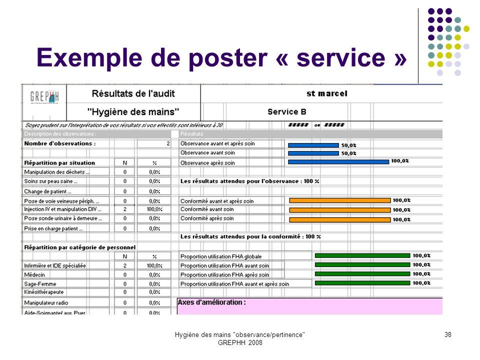 Exemple de poster « service »