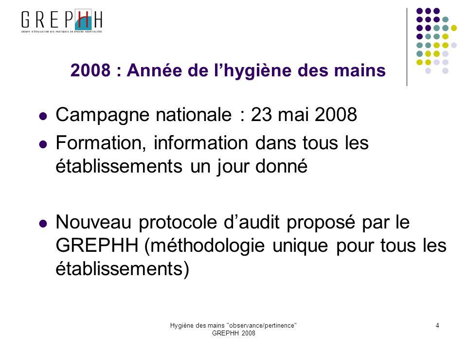 2008 : Année de l'hygiène des mains