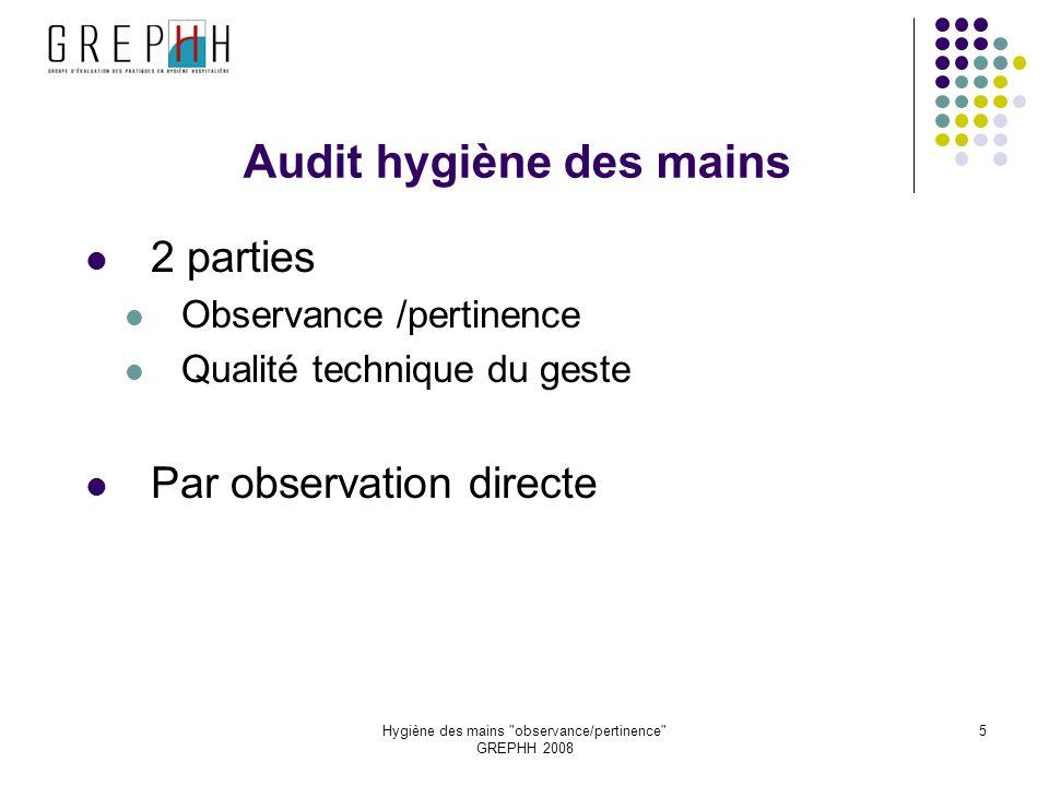Audit hygiène des mains