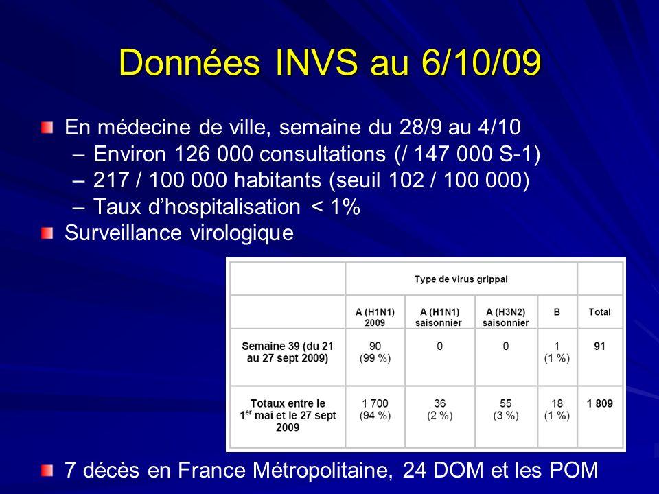 Données INVS au 6/10/09 En médecine de ville, semaine du 28/9 au 4/10