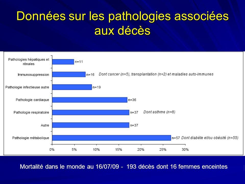 Données sur les pathologies associées aux décès