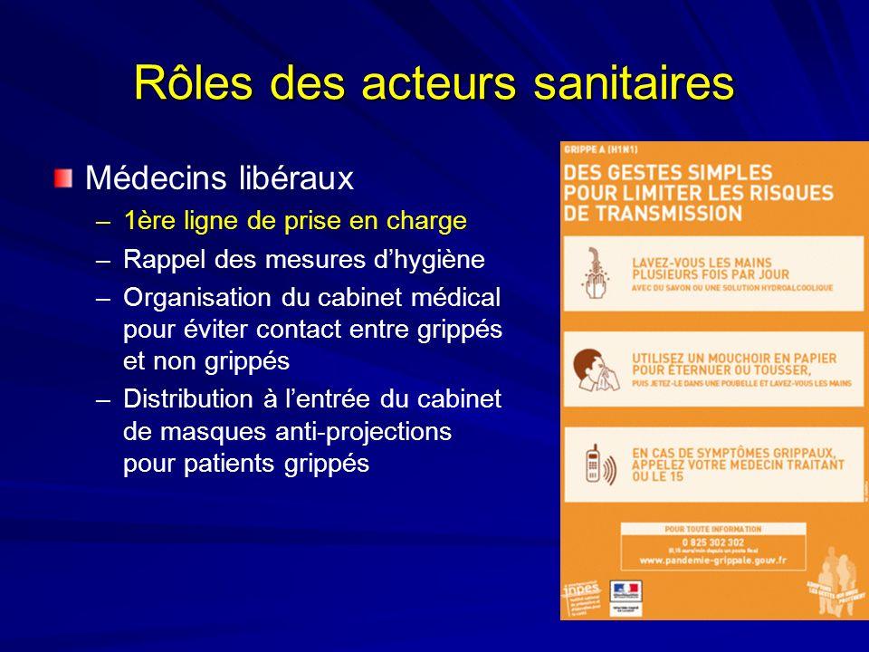 Rôles des acteurs sanitaires