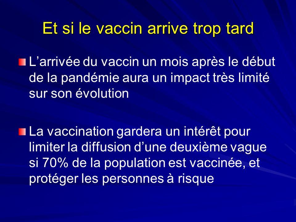 Et si le vaccin arrive trop tard