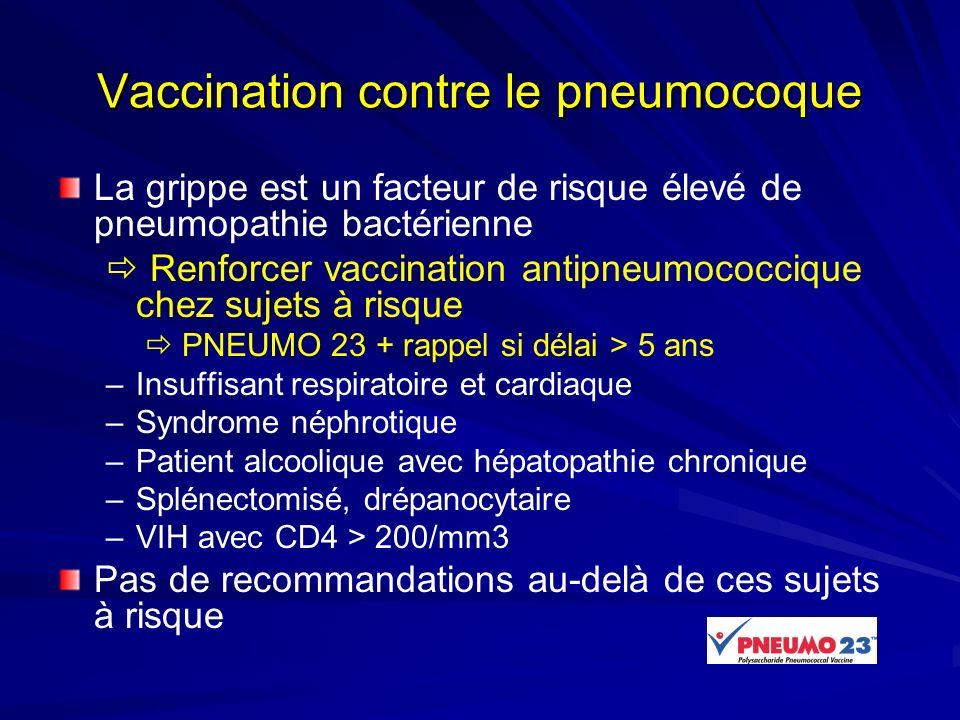 Vaccination contre le pneumocoque