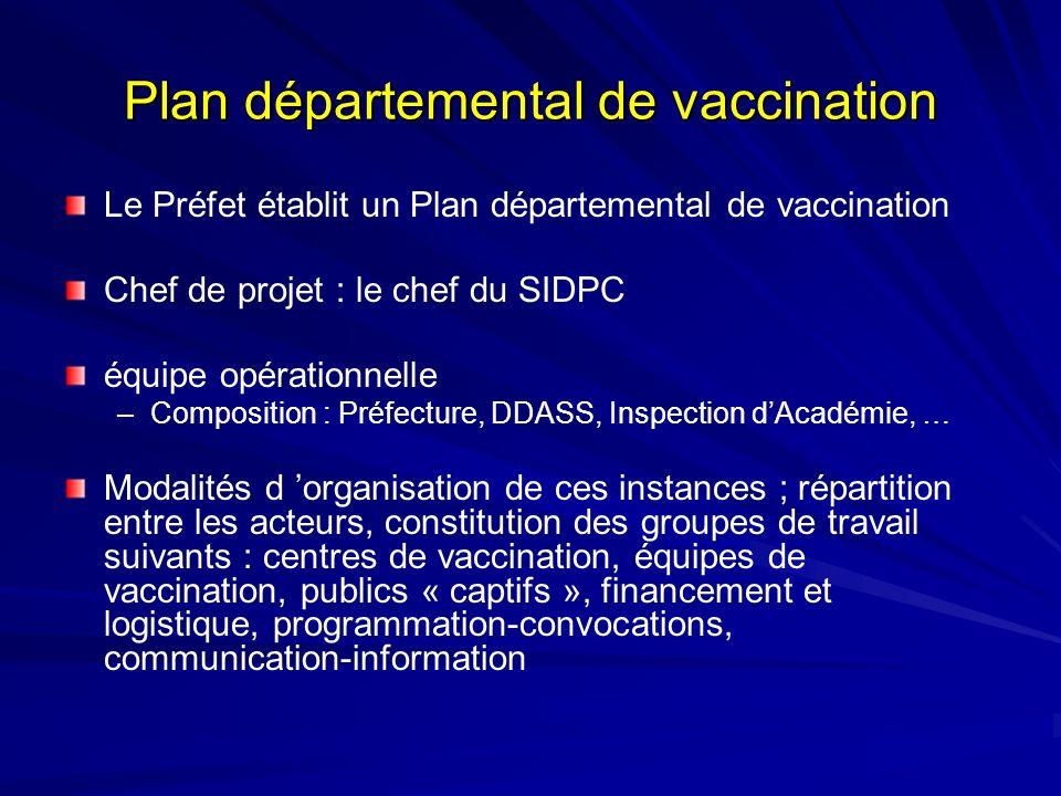 Plan départemental de vaccination