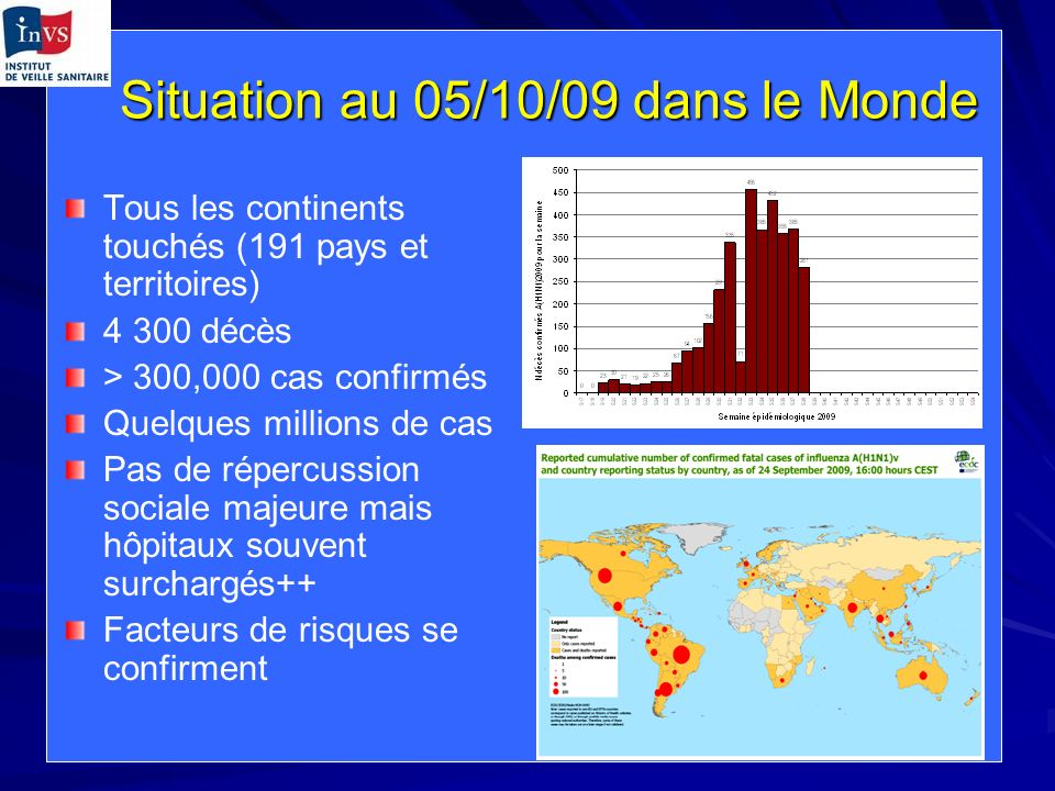 Situation au 05/10/09 dans le Monde