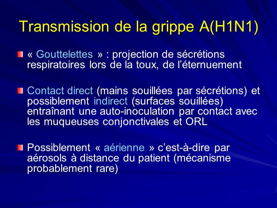Transmission de la grippe A(H1N1)