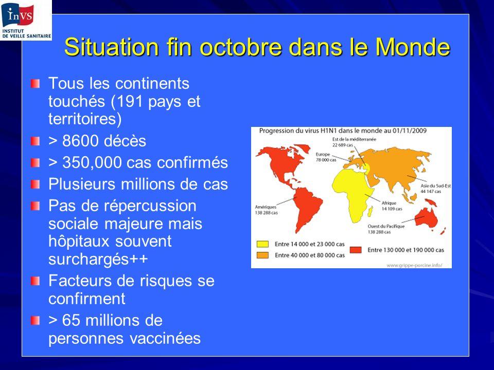 Situation fin octobre dans le Monde