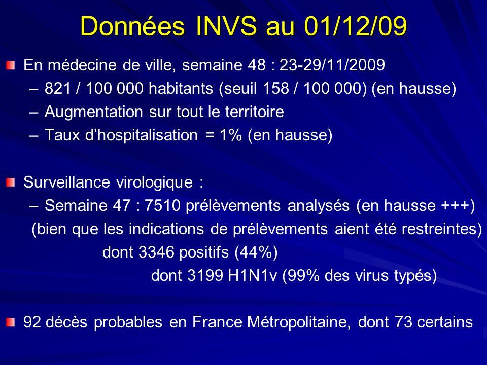Données INVS au 01/12/09 En médecine de ville, semaine 48 : 23-29/11/2009. 821 / 100 000 habitants (seuil 158 / 100 000) (en hausse)