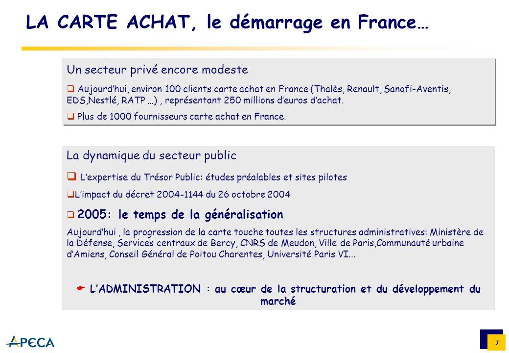 LA CARTE ACHAT, le démarrage en France…