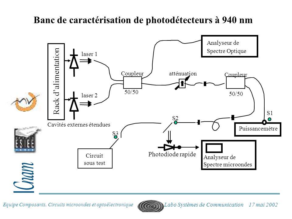 Banc de caractérisation de photodétecteurs à 940 nm