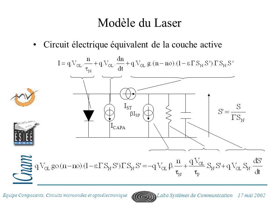 Modèle du Laser Circuit électrique équivalent de la couche active IST