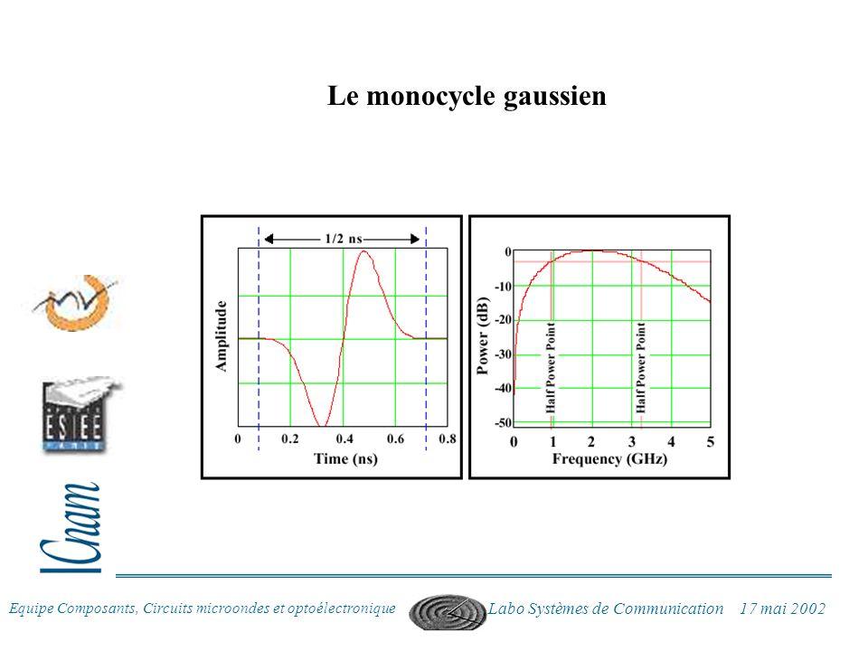 Le monocycle gaussien Labo Systèmes de Communication