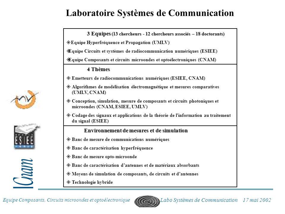 Laboratoire Systèmes de Communication